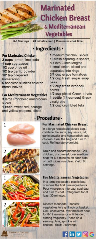 Marinade chicken recipe of the month print off recipe forumfinder Image collections